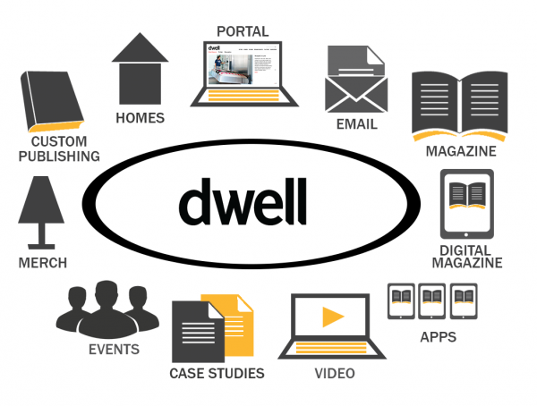 Dwell_brandwheel