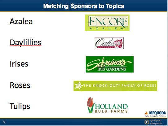Matching Sponsors to Topics for Revenue Generation