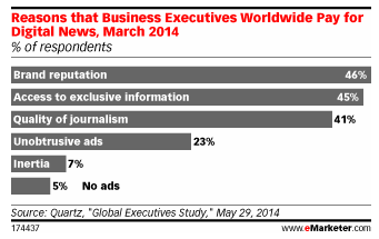 via eMarketer