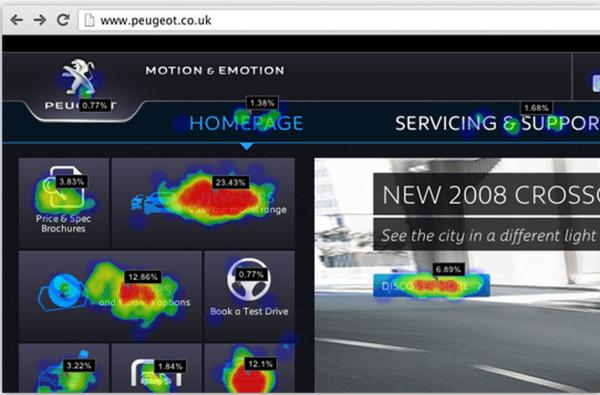 heatmap software