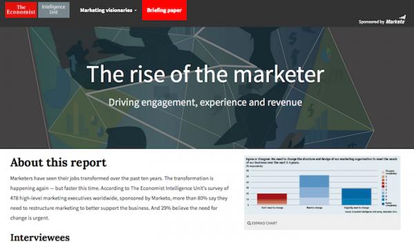 marketing in publishing