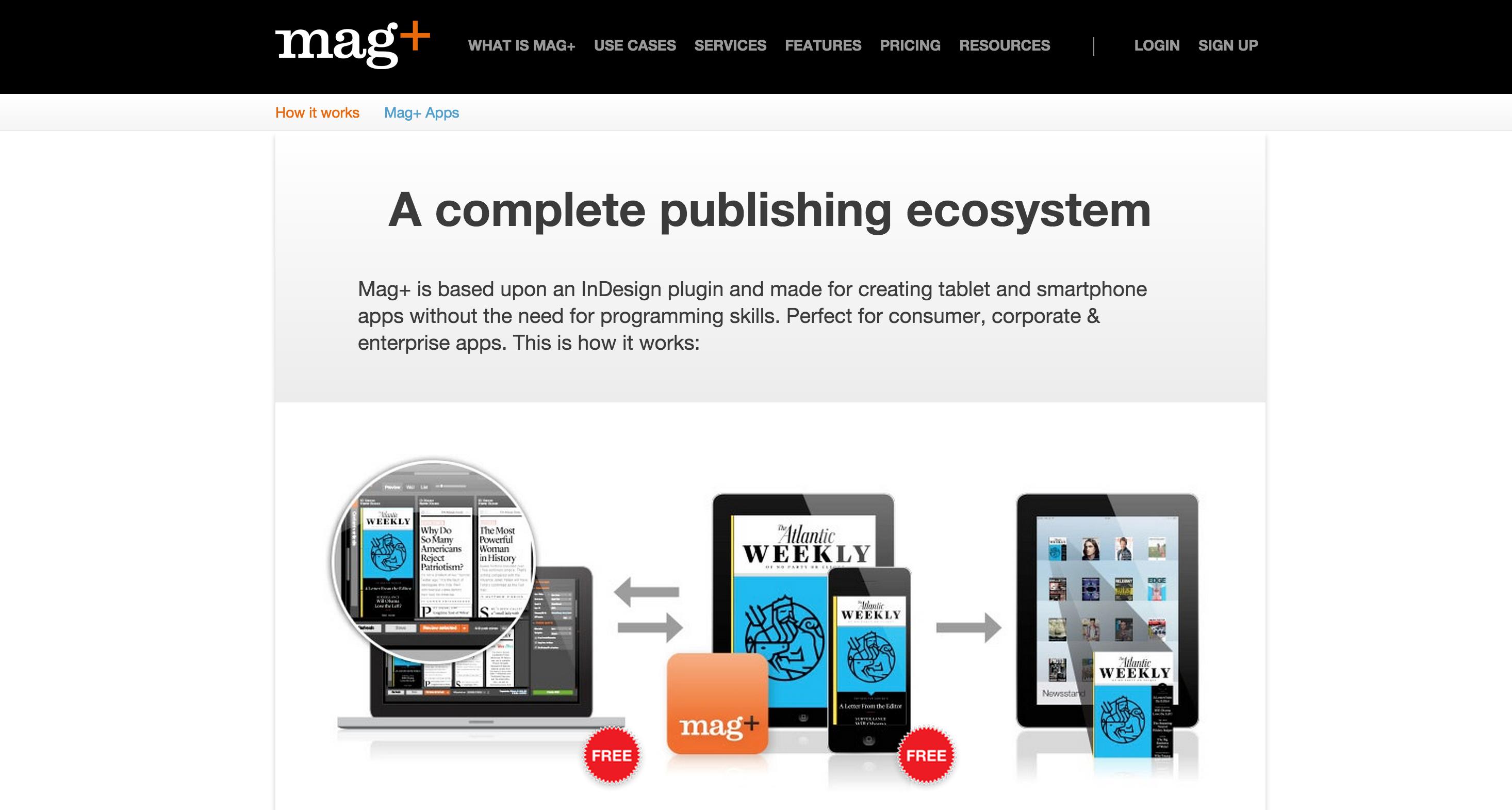 What is Digital Magazine Publishing Software?