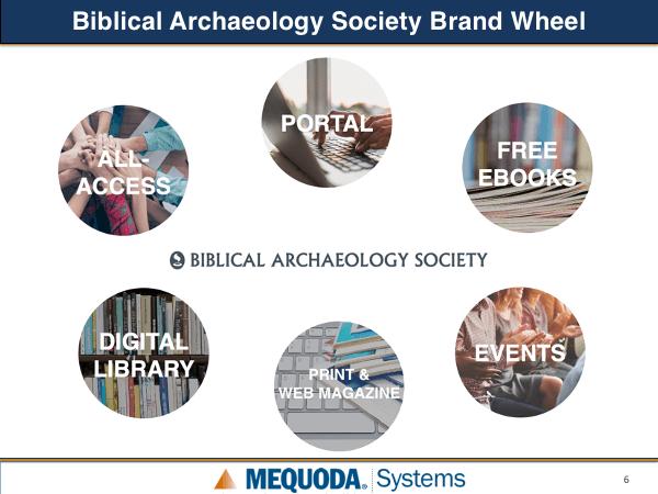 Biblical Archaeology Society Brand Wheel
