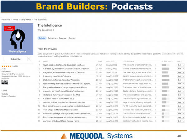 Brand Builders: Podcasts