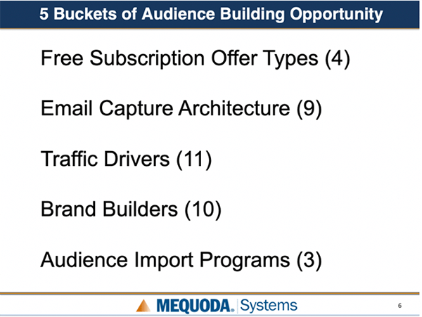 5 buckets of audience building