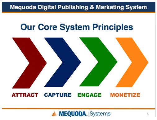 core system principles