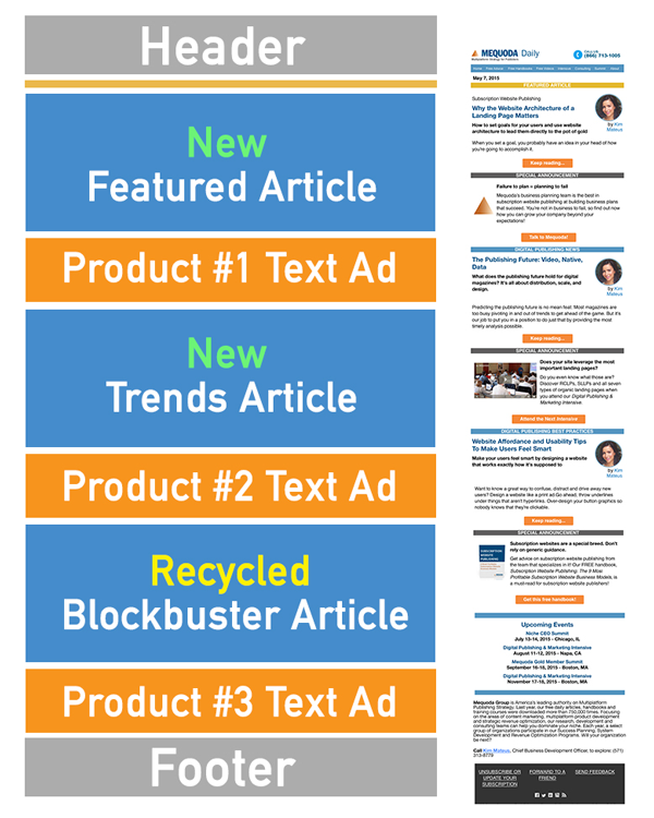 The Best Email Newsletters Stack Content: 3 Publishers Show How