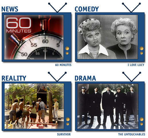 Four Television Archetypes
