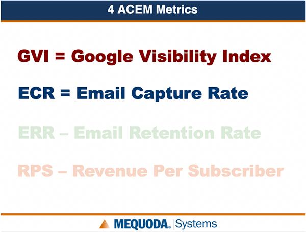 4 ACEM Metrics