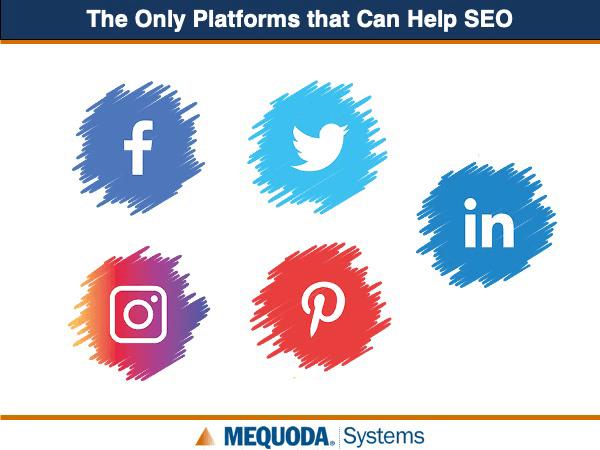 SEO Platforms