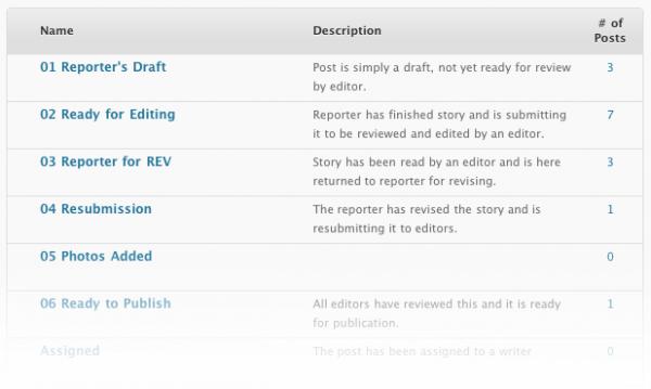Custom Post Status