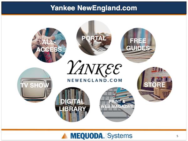 Yankee NewEngland.com brand wheel